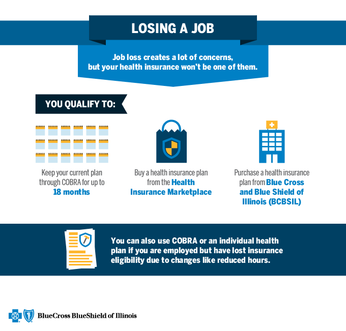 Qualifying Event Job Loss Blue Cross And Blue Shield Of Illinois