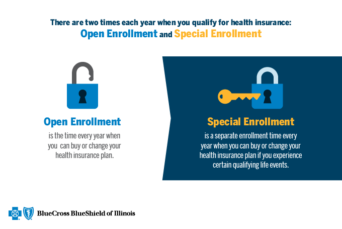 Special Enrollment | Blue Cross and Blue Shield of Illinois