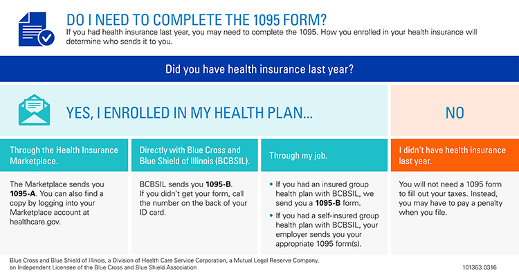 Health Insurance Tax Information Blue Cross And Blue Shield Of