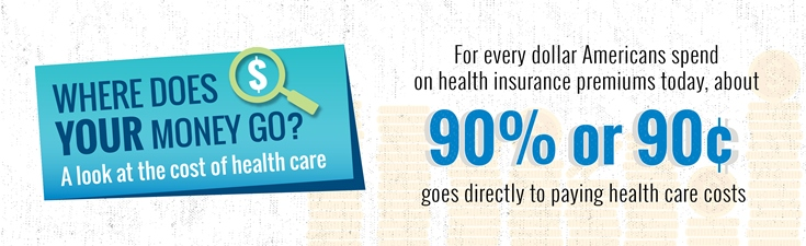 Lower Health Care Costs | Blue Cross and Blue Shield of Illinois